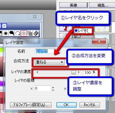 【図】レイヤ合成方法の変更手順