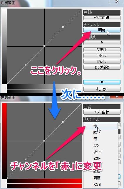 【図】チャンネルを赤に変更