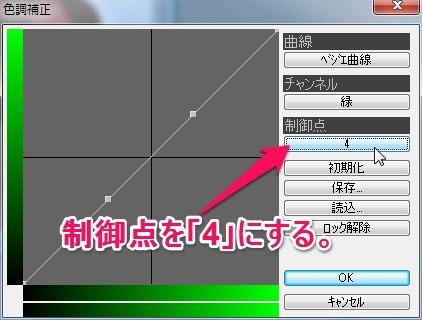 【図】緑チャンネルの制御点の数は「4」
