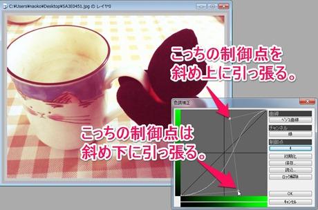 【図】緑チャンネルのカーブをS字型になるように調整