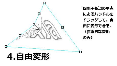 【図】4.自由変形