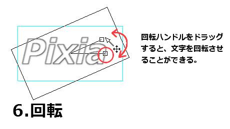 【図】6.回転